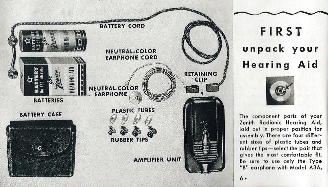 A black and white advertisement for a Zenith Model hearing aid.