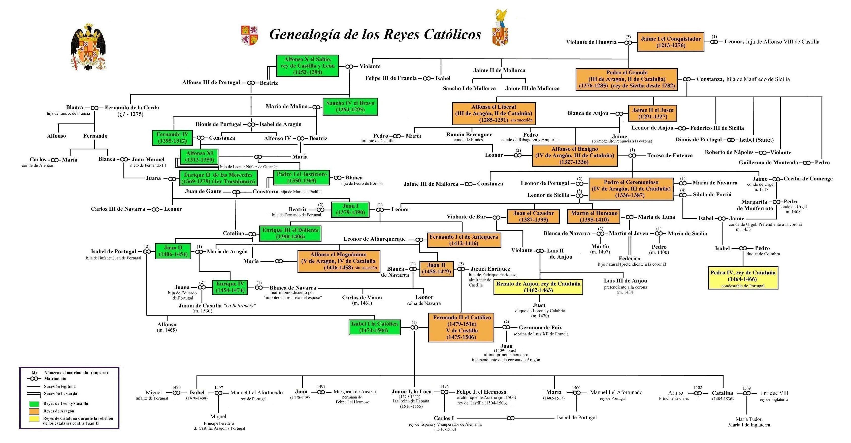 Fichier arbol genealogico de los reyes for Pisos el encinar de los reyes