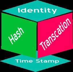 bitcoin in simple english