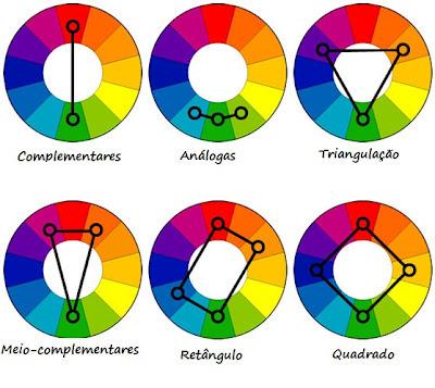 Círculo cromático – Wikipédia, a enciclopédia livre