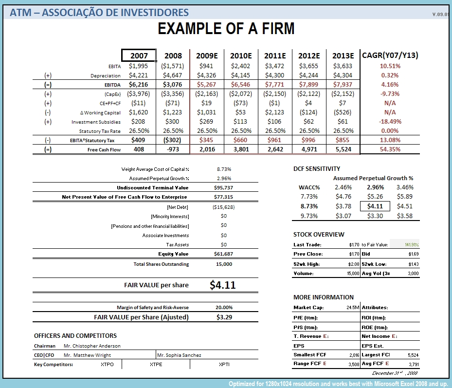 Discounted cash flow wikipedia for Discounted cash flow analysis excel template