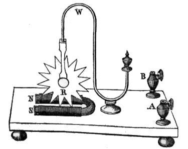Die Geschichte des elektrischen Antriebs von Schienenfahrzeugen Diagram_of_barlow%27s_wheel
