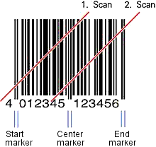 How to scan part of an EAN-13 barcode
