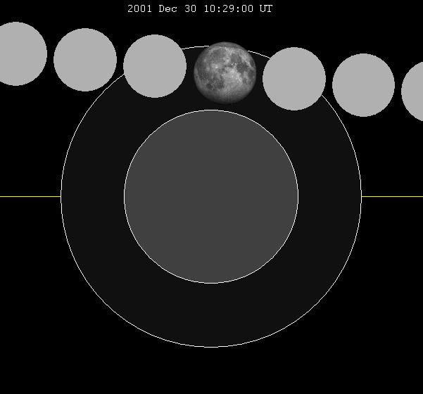 Lunar eclipse chart close-2001Dec30.png
