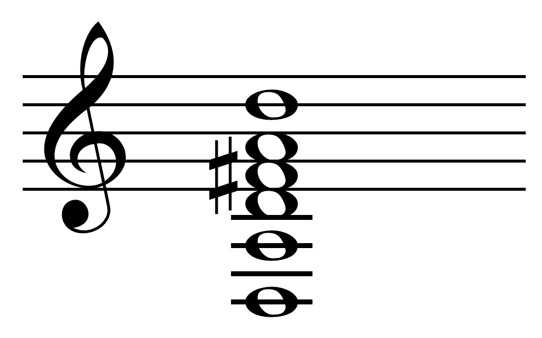Open D tuning - Wikipedia