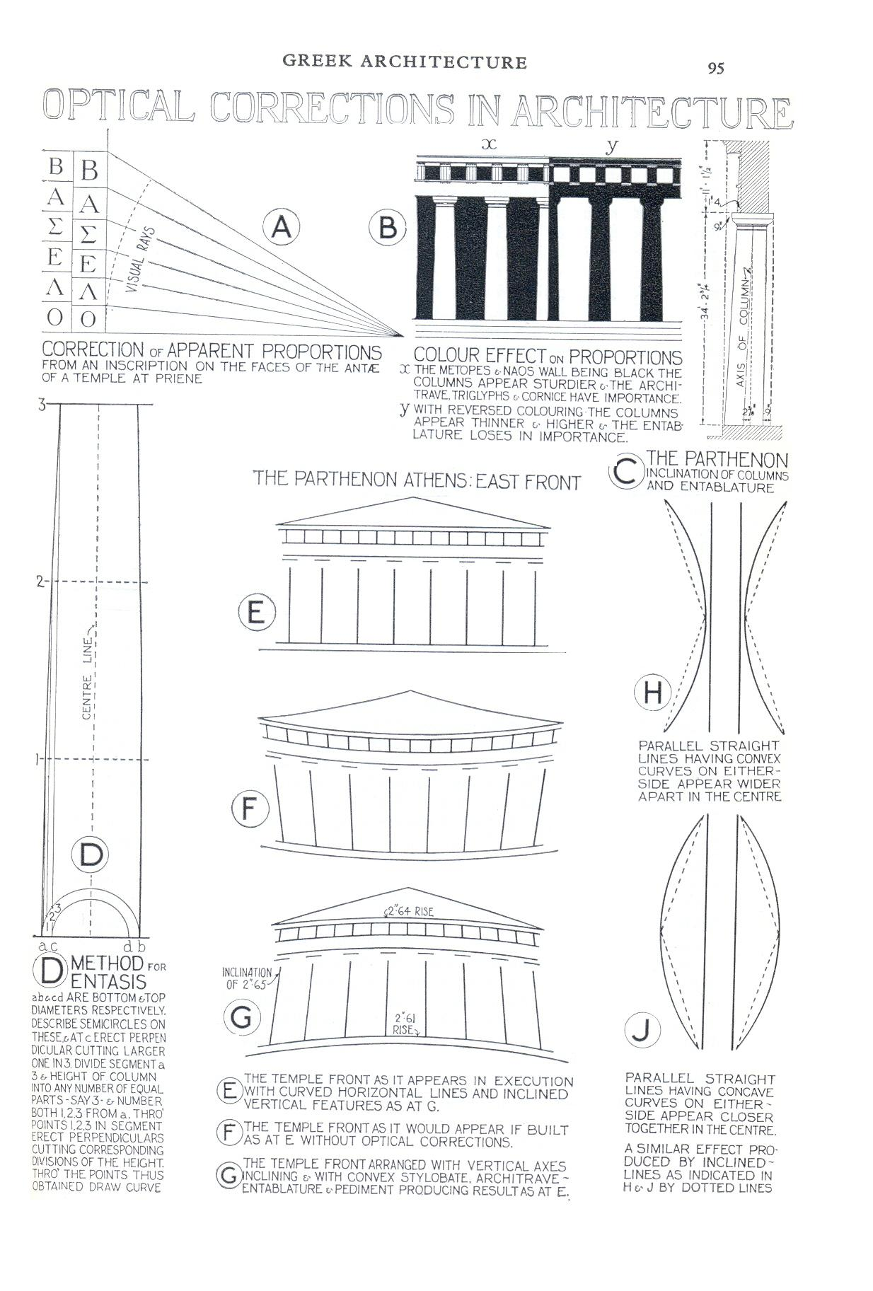 Fileoptical corrections in architecture 95g wikimedia commons fileoptical corrections in architecture 95g ccuart Image collections