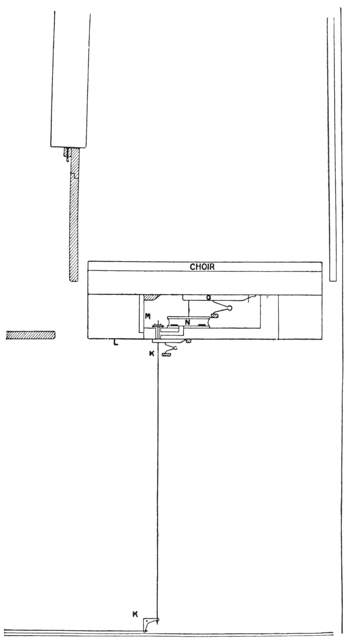 PSM V40 D655 Sectional view of an organ in the brooklyn tabernacle 1891.jpg