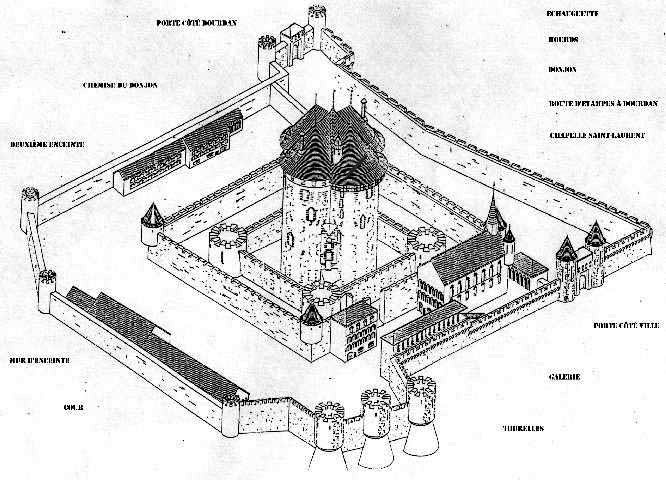File plan ch teau d 39 wikimedia commons for Chateau etampes