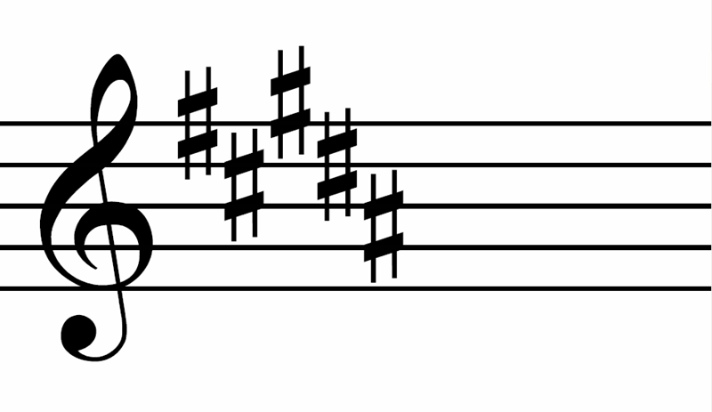 File B Major G Sharp Minor Png Wikimedia Commons