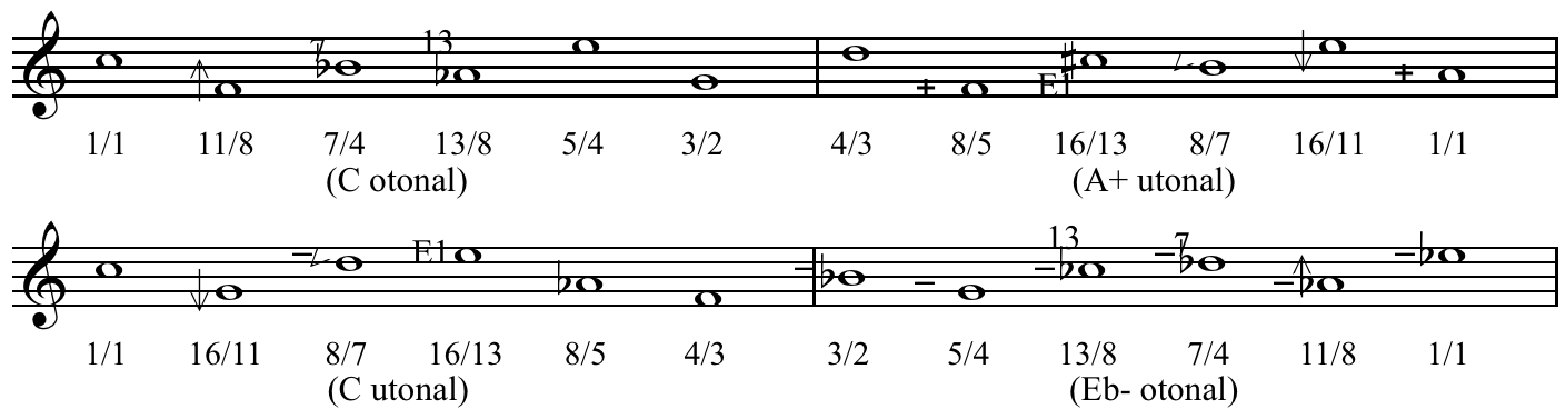 File:Ben Johnston String Quartet No  7, mov  2 just tone row png