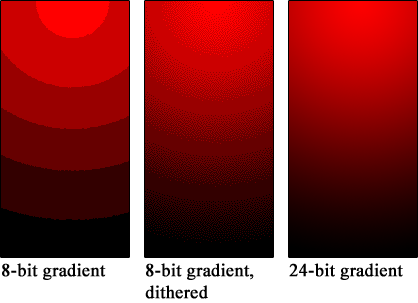 Colour banding - Wikipedia