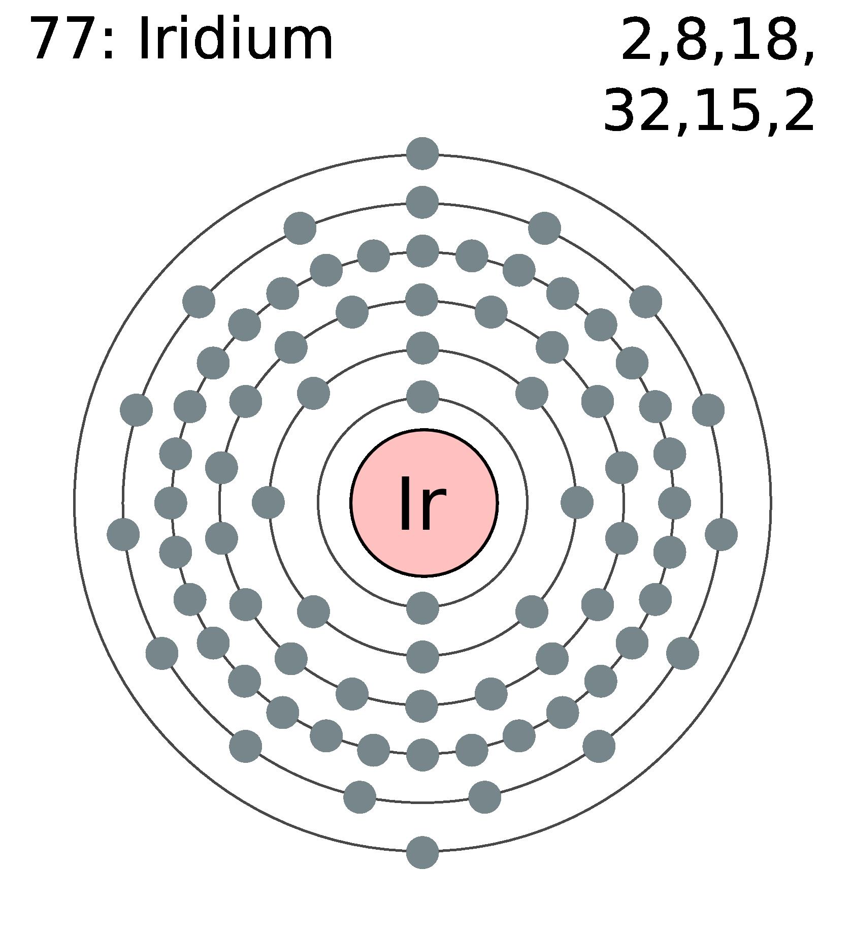 File Electron Shell 077 Iridium Png