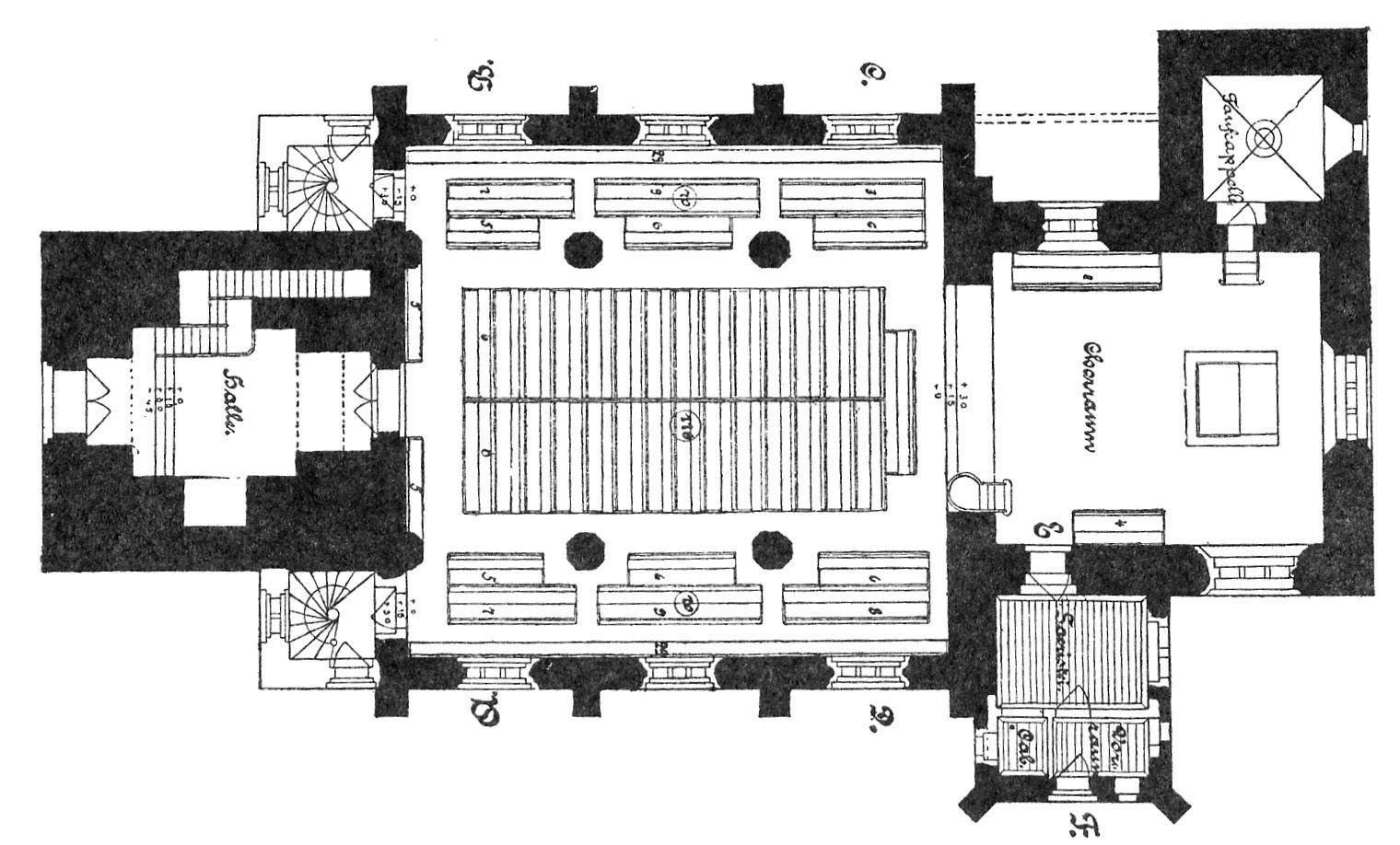 Katholische Kirche Aufbau