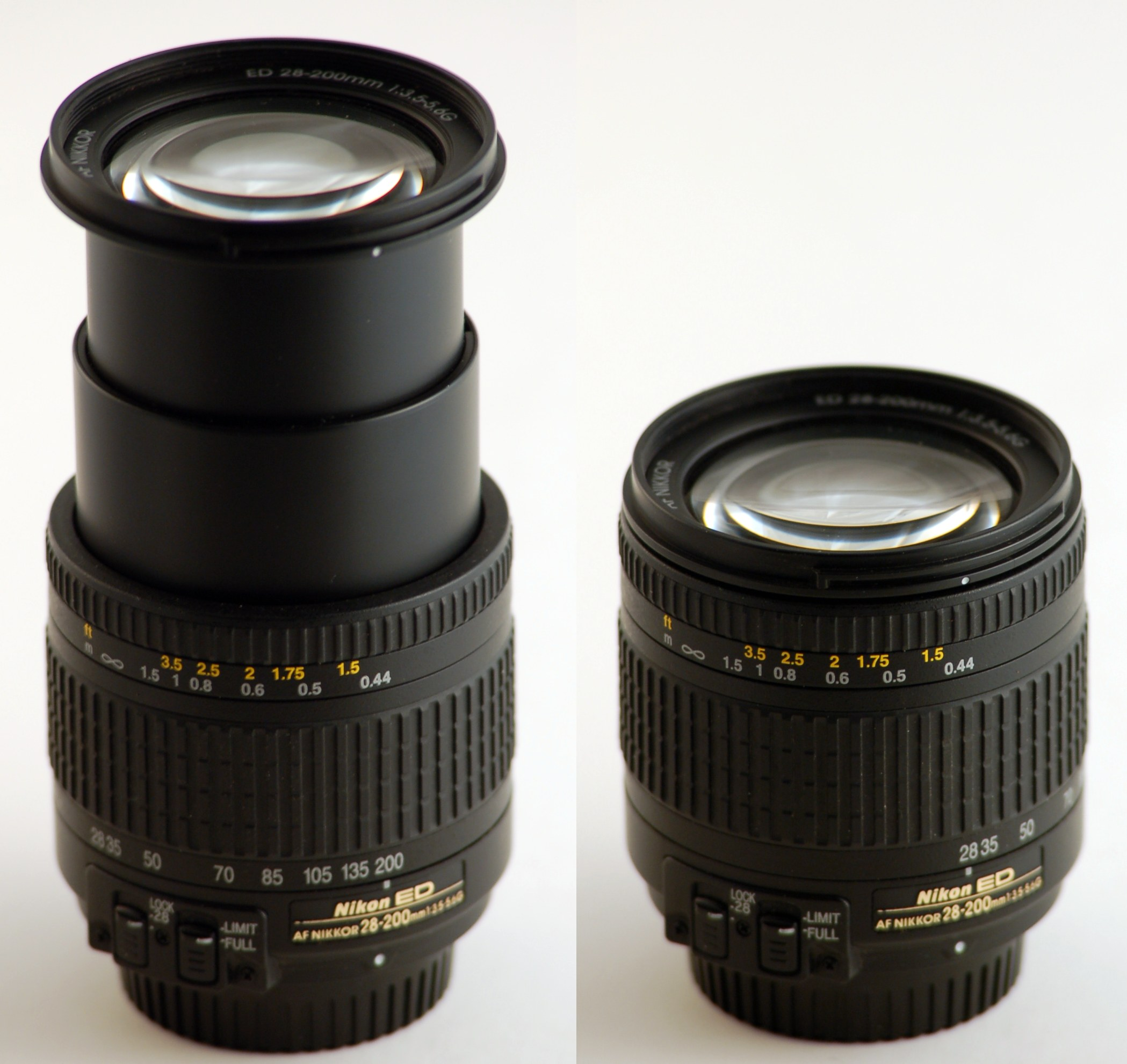 Zoom lens - Wikipedia