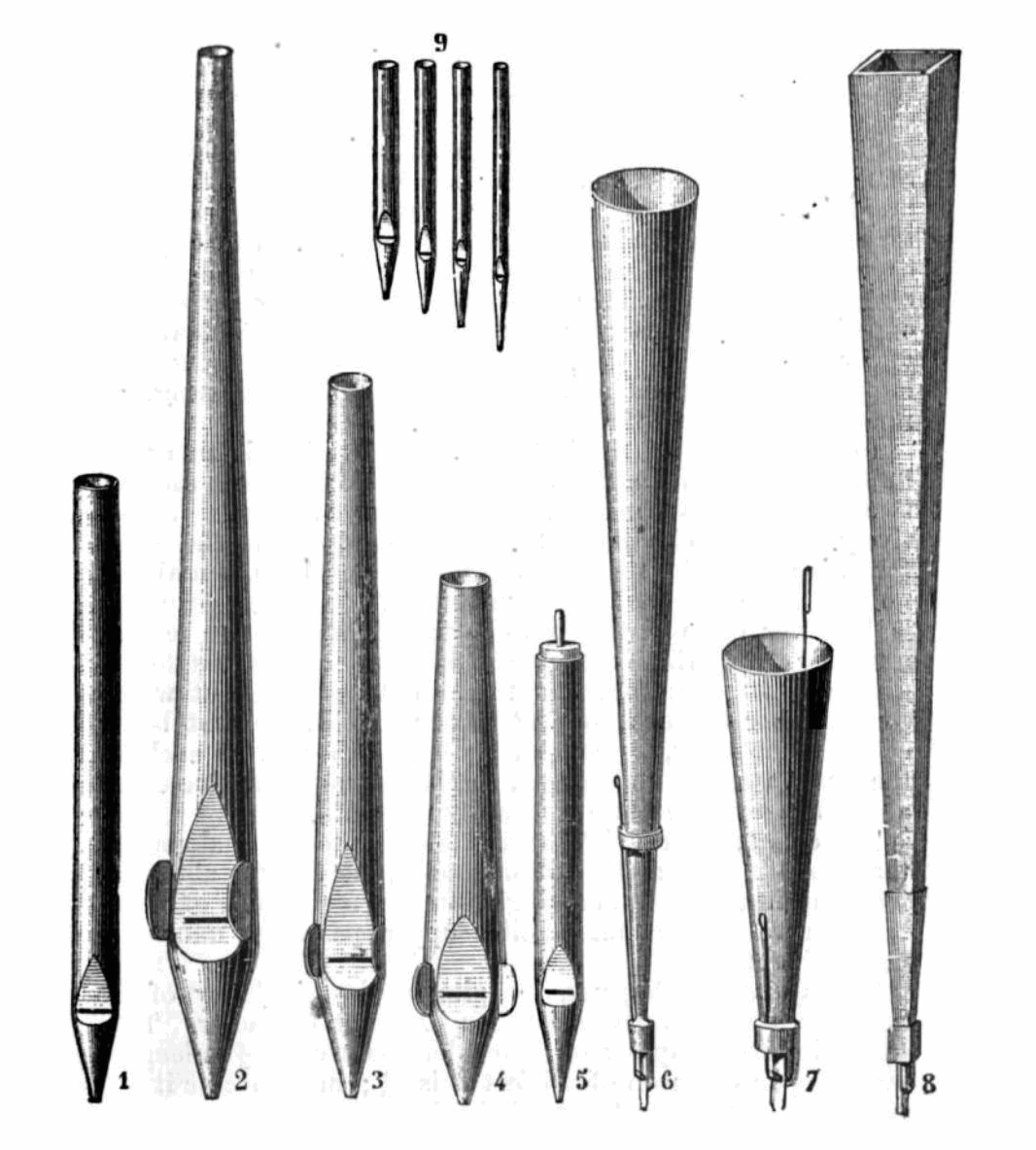 Organ Pipes Drawing File:organ Pipe Types.png