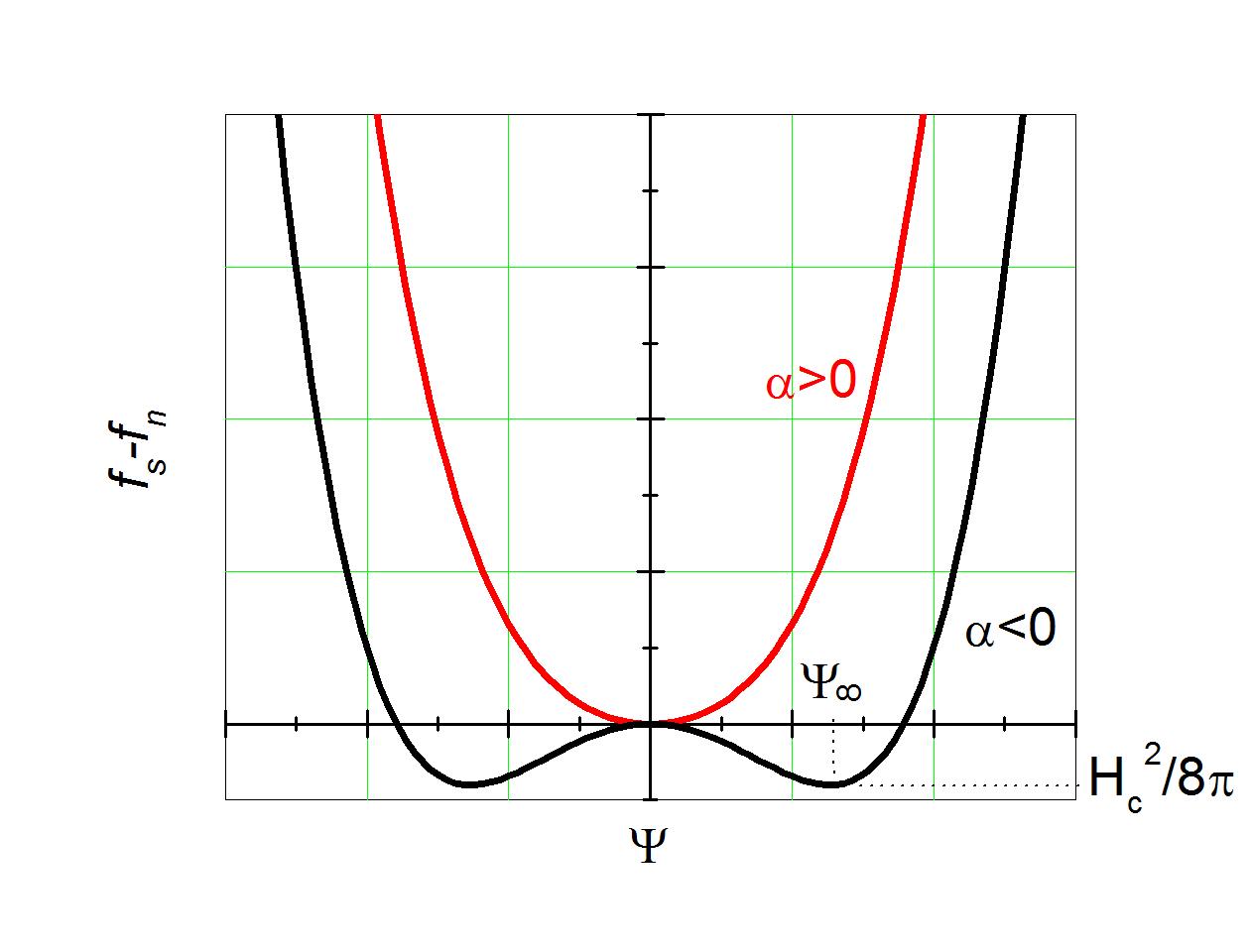 Numerical Analysis of Variational Inequalities