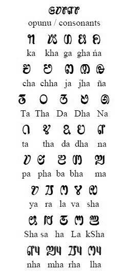 Saurashtra language - Wikipedia