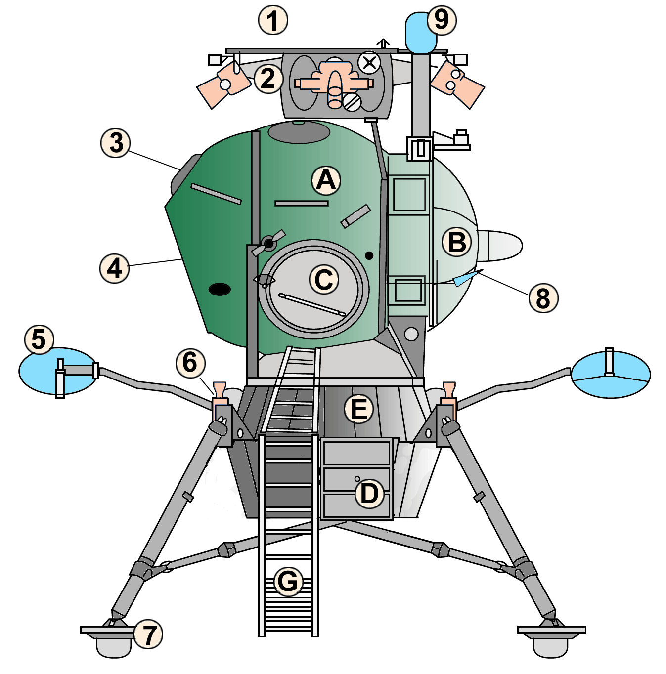 file soviet lk spacecraft drawing with labels and some colors png