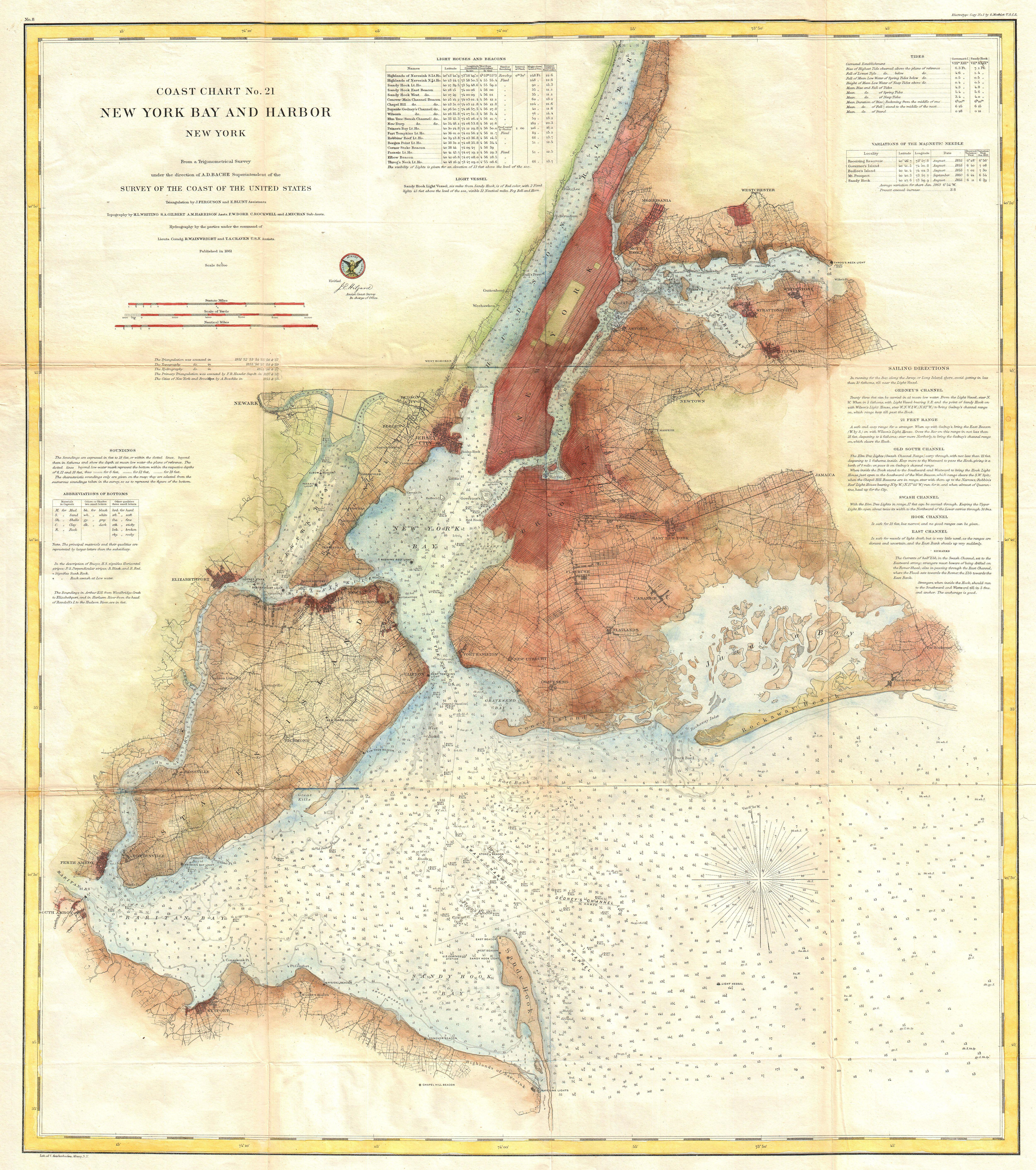 File1861 USCS Map Of New York City Bay And Harbor