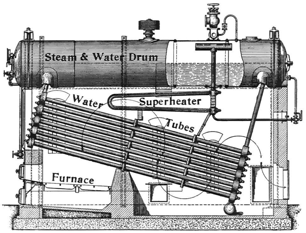 Image Result For Water Tube Boiler