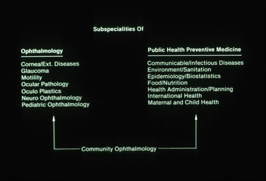 Community ophthalmology - Wikipedia