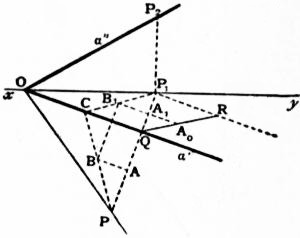 EB1911 - Geometry Fig. 45.jpg