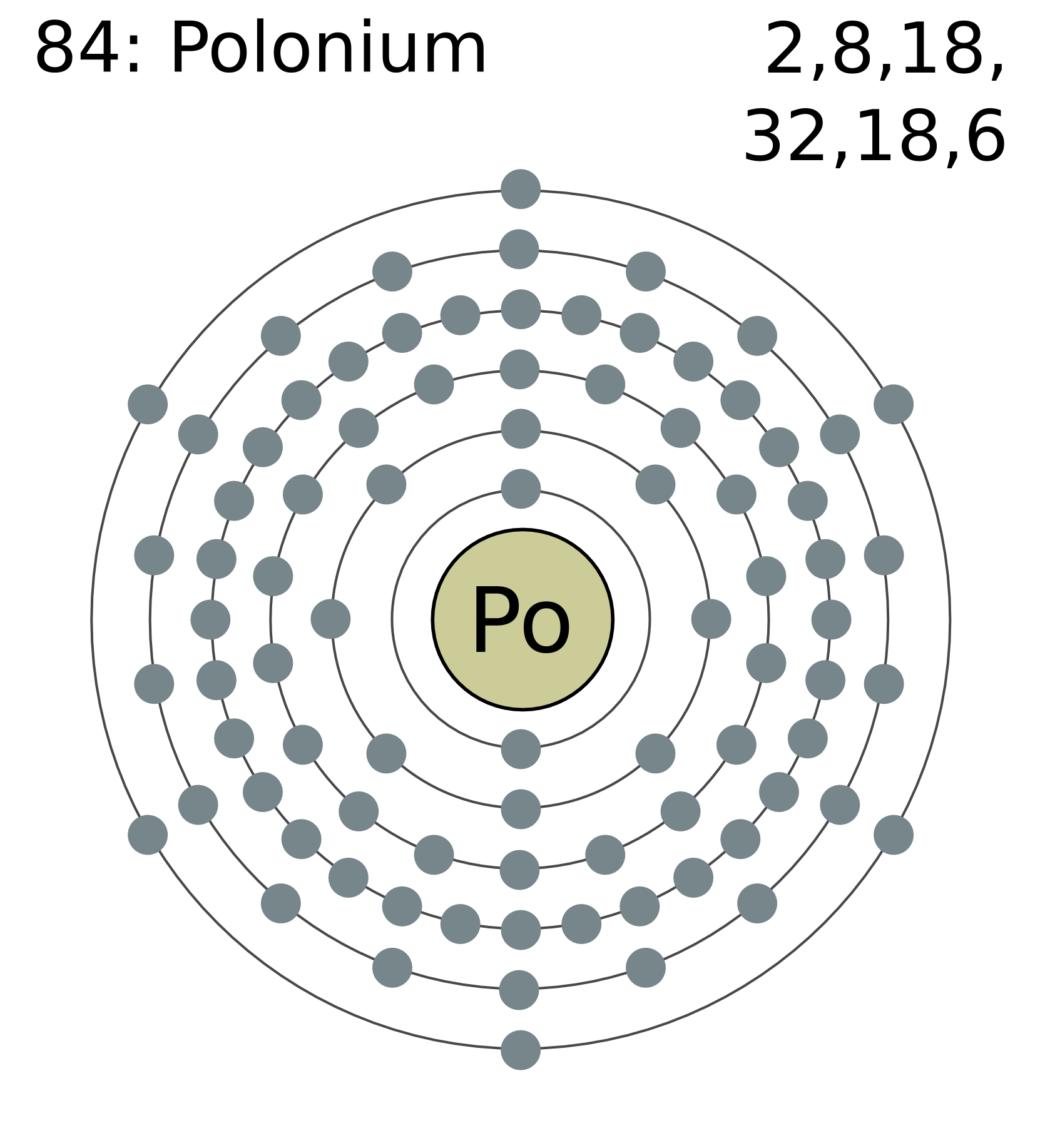 file electron shell 084 polonium png wikimedia commons