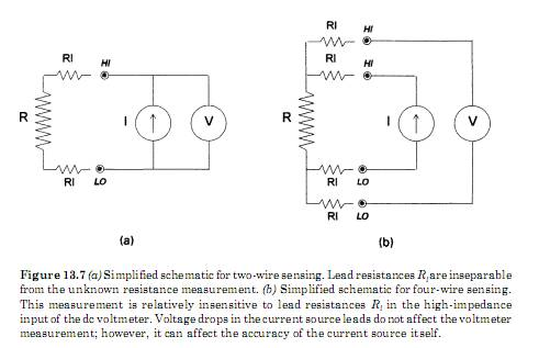 Wire Resistance Chart: Fig 13.7 Simplified schematic for two-wire sensing.jpg ,Chart