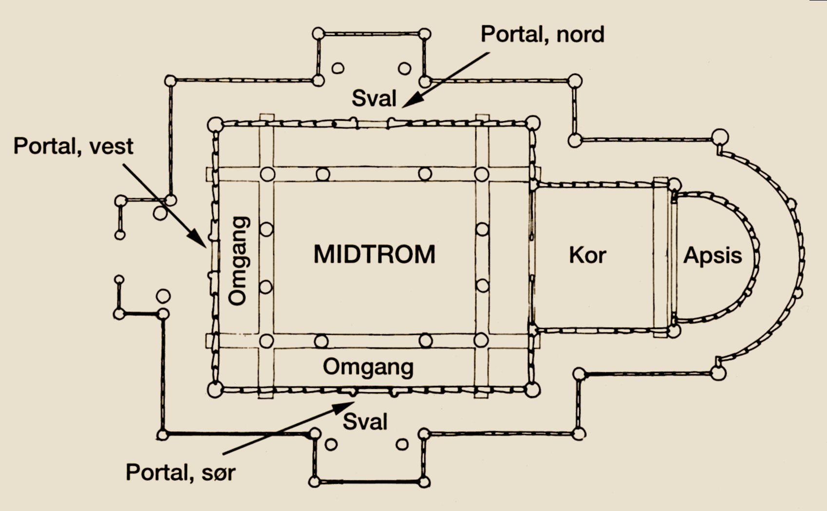 file grunnplan stavkirke h kon christie jpg wikimedia commons file grunnplan stavkirke h kon christie jpg