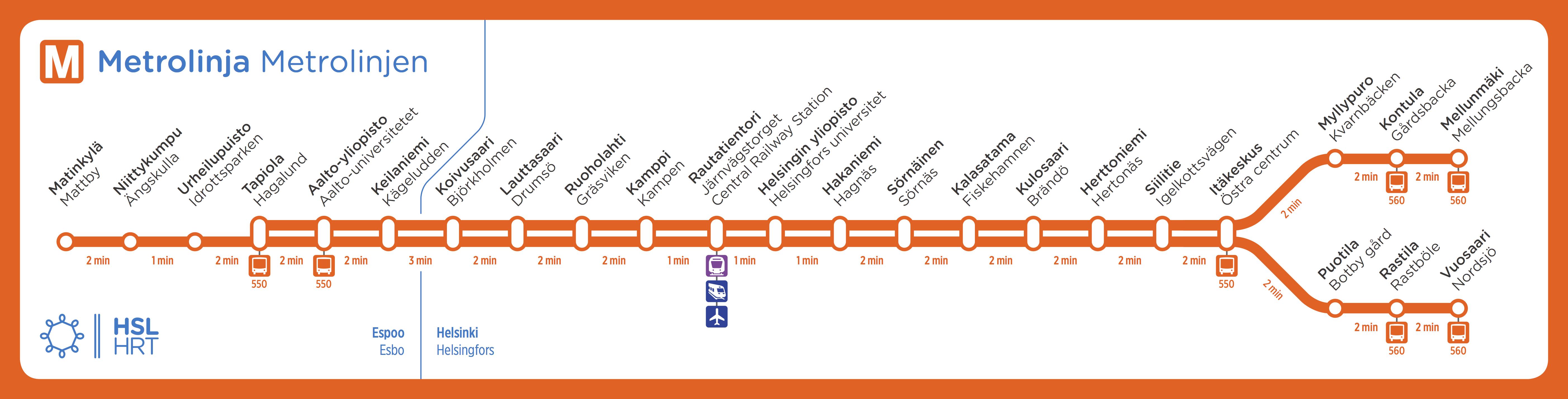 Metro Helsinki Kartta