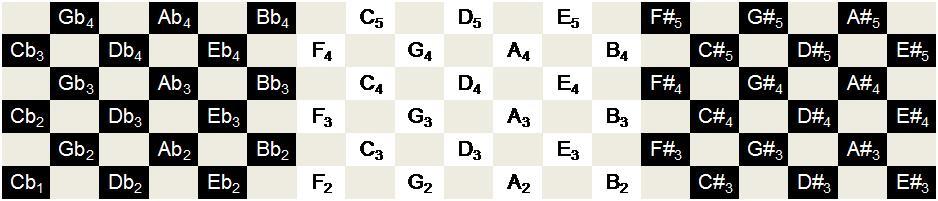 Isomorphic Keyboard Music Wicki Isomorphic Keyboard