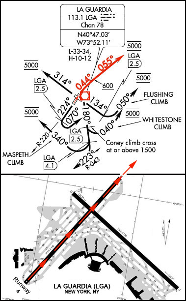 Aviation Weather Charts: US Airways Flight 1549 - Wikipedia,Chart