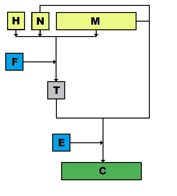 File:Mac-then-encrypt png - Wikimedia Commons