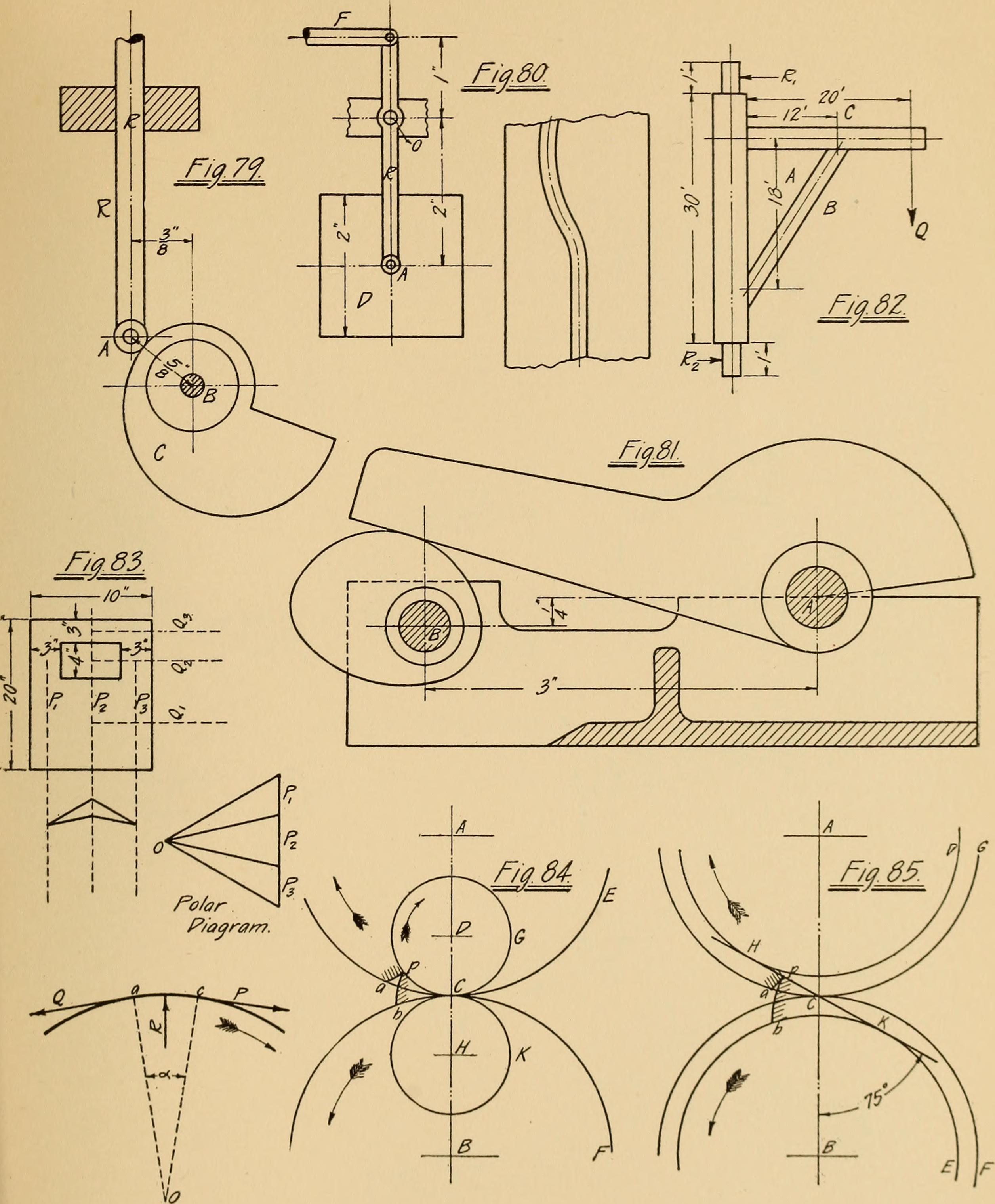 Filenotes On Mechanical Drawing Graphic Statics Machine Design