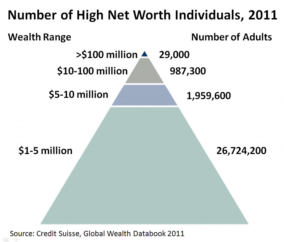 Number_of_High_Net_Worth_Individuals%2C_