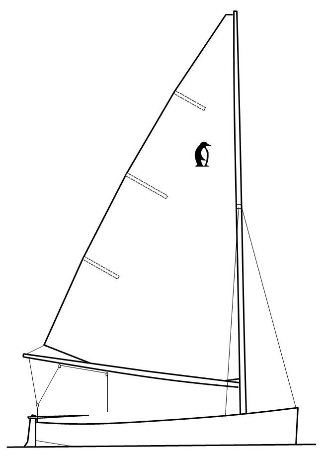 Penguin (dinghy) - Wikipedia
