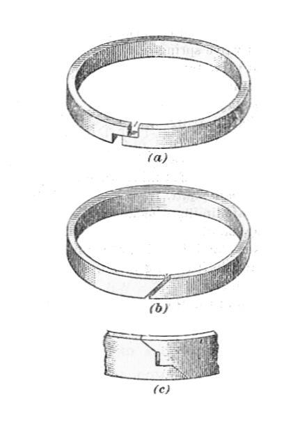 Piston Ring Has Gap