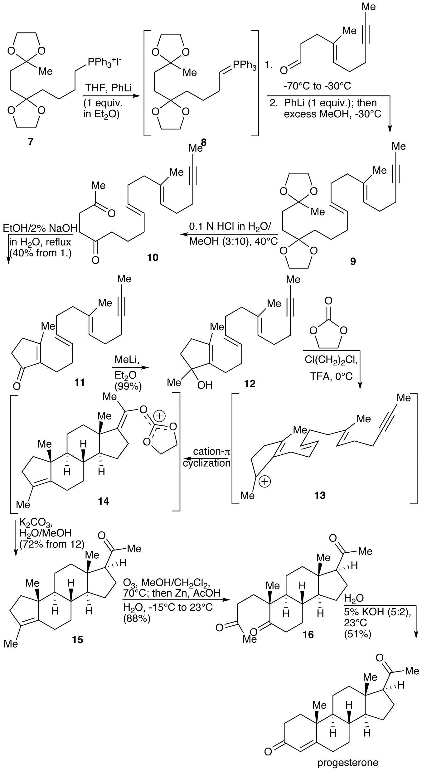 nandrolone route of administration