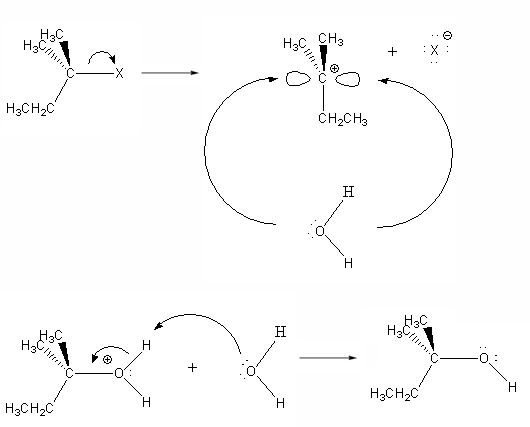 producing isoamyl acetate from isoamyl alcohol If one starts with ethyl alcohol, one ends up with ethyl acetate after the esterification isoamyl alcohol is esterified to the banana-like isoamyl acetate easy increased oxygenation of the cool wort will decrease esters oxygen is used by yeast to produce unsaturated fatty.
