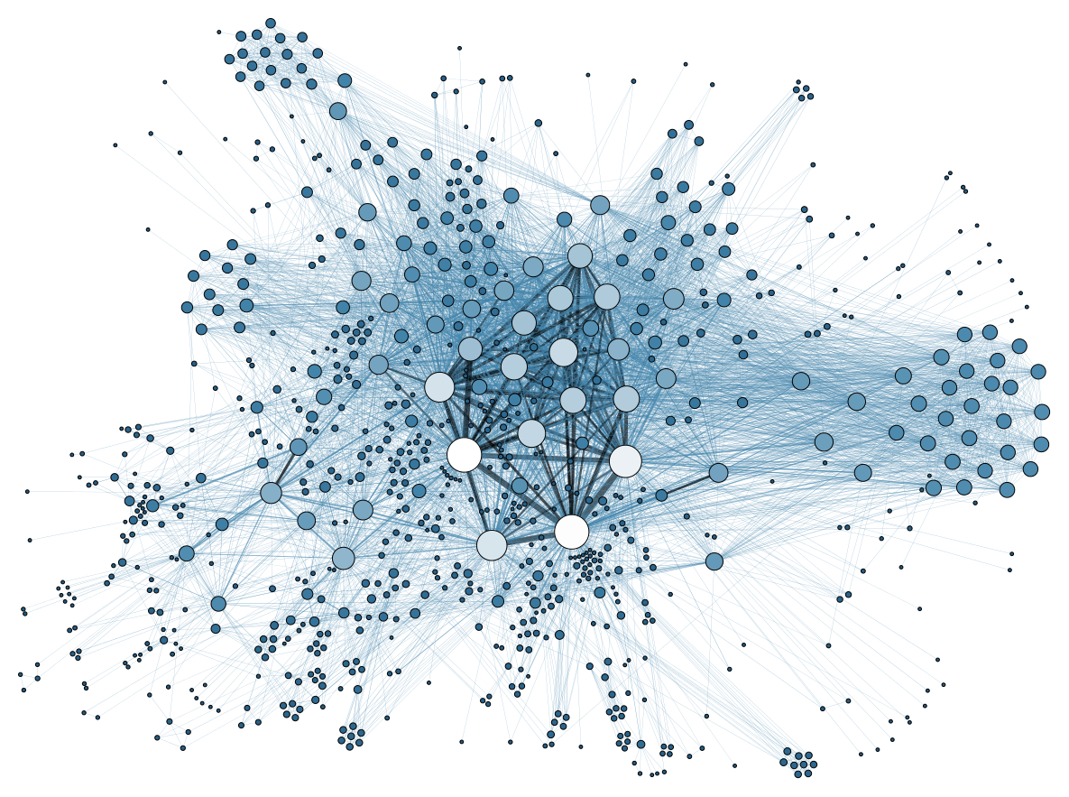 File:Social Network Analysis Visualization.png - Wikimedia Commons