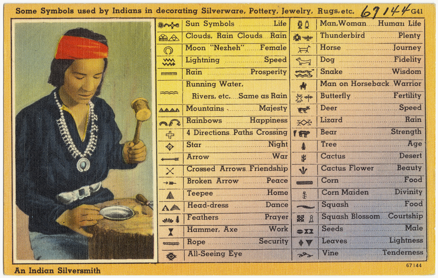 File:Some symbols used by Indians in decorating silverware, pottery ...