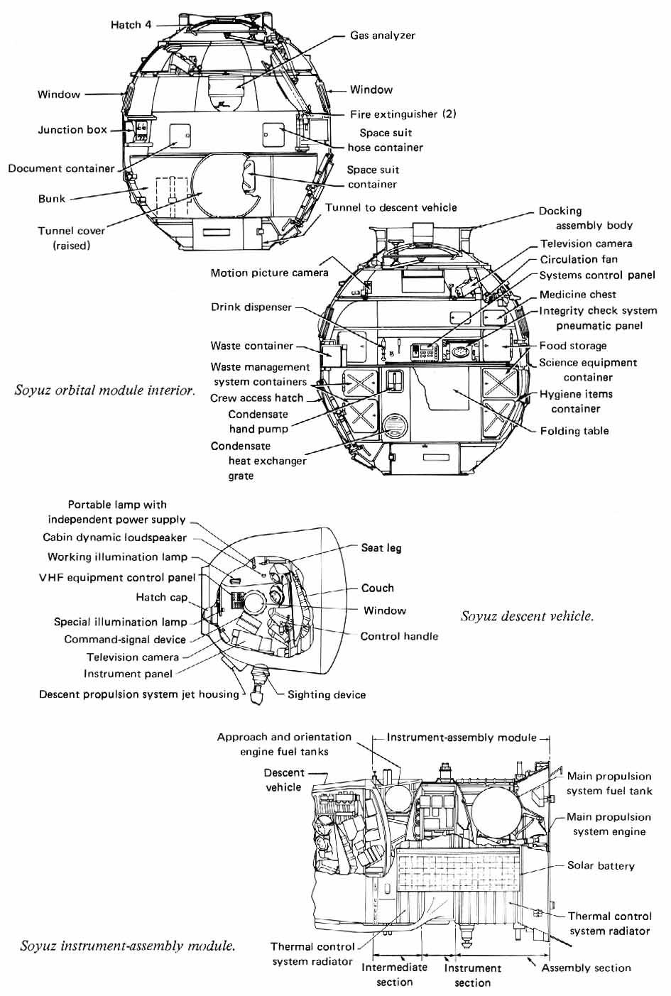 file soyuz 7k-tm  astp  diagram jpg