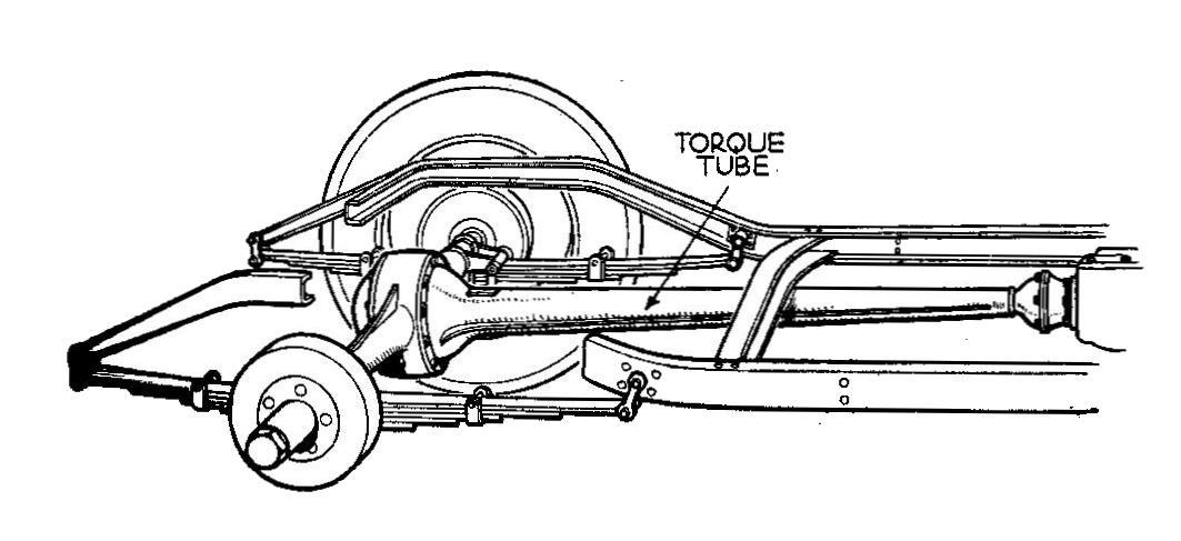 torque tube