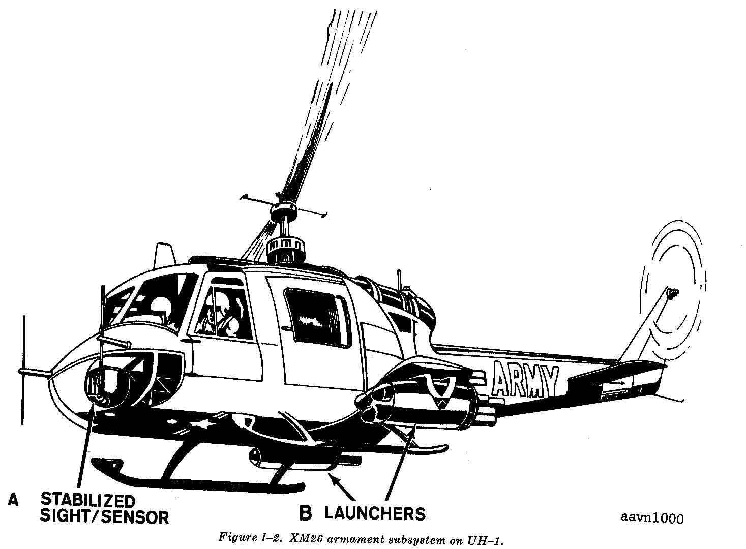 Line Drawing Helicopter : Military helicopters drawings proteckmachinery