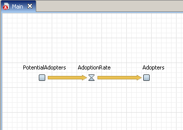 Adding adoption flow 1.png