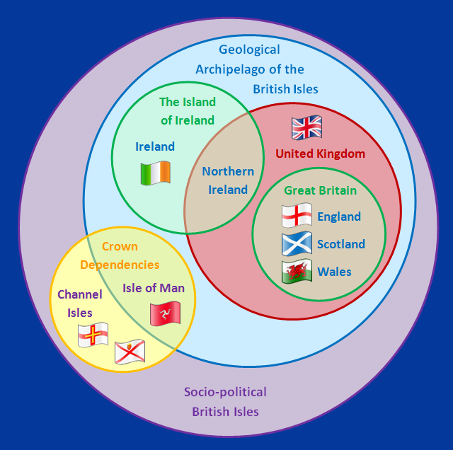English venn diagram product wiring diagrams file british isles venn diagram en 3 png wikimedia commons rh commons wikimedia org english grammar ccuart Image collections