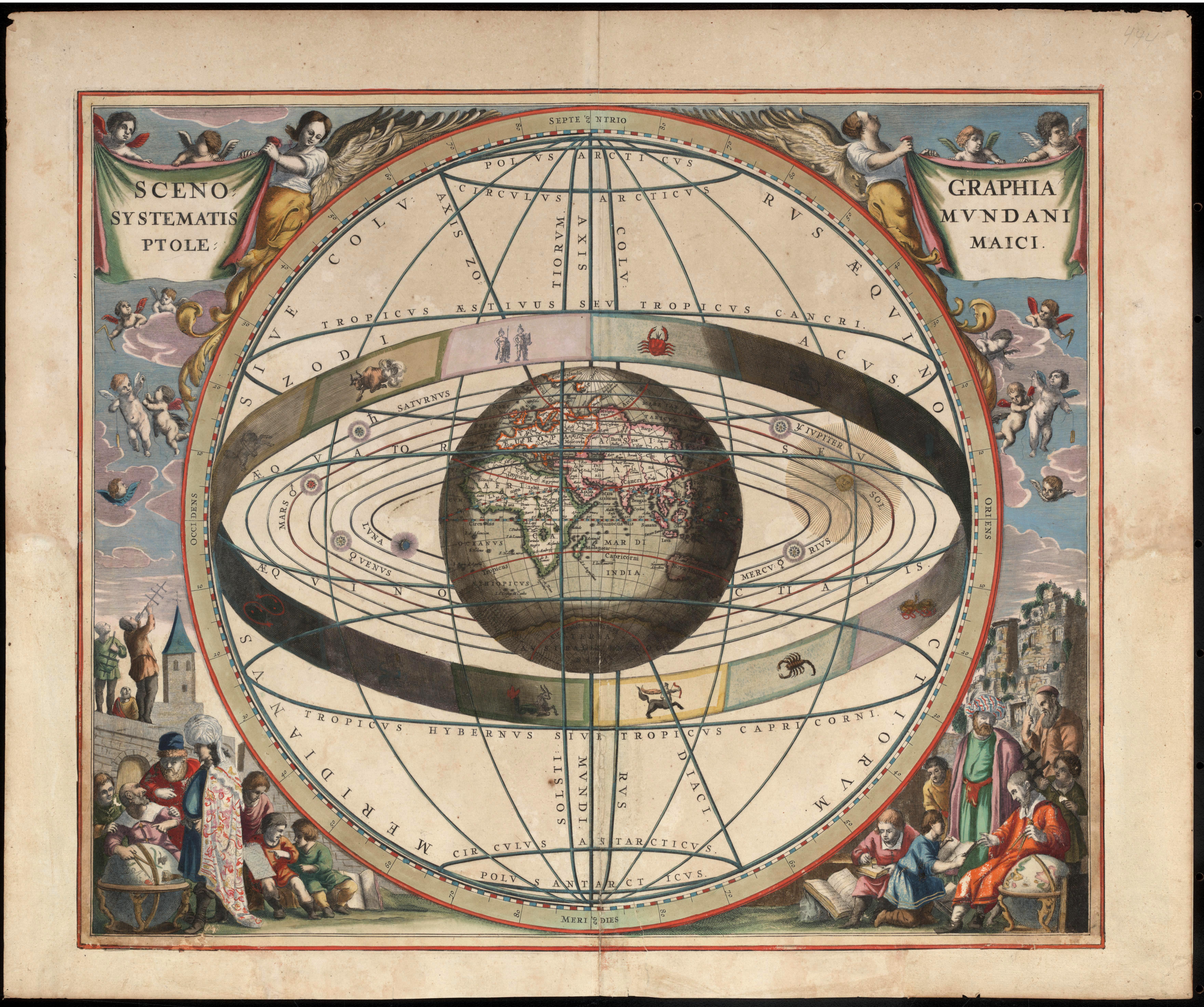 Représentation du géocentrisme de Ptolémée par Andreas Cellarius Harmonia Macrocosmica (1660-1661)