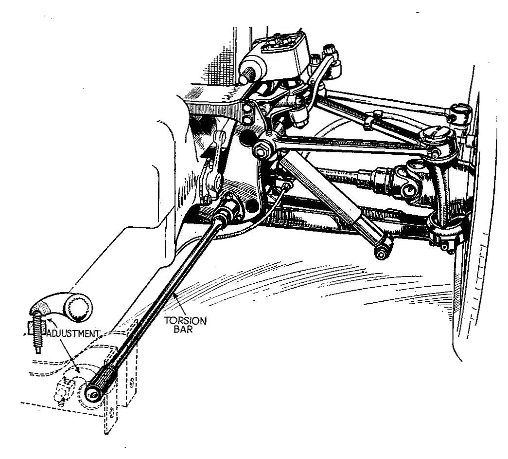 File:Citroen front suspension (Autocar Handbook, 13th ed, 1935).jpg
