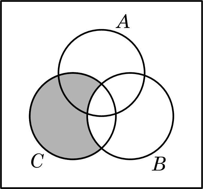 Filediagrama de venn topologiag wikimedia commons filediagrama de venn topologiag ccuart Choice Image
