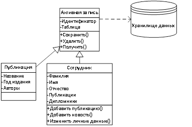 how to create domain class diagram